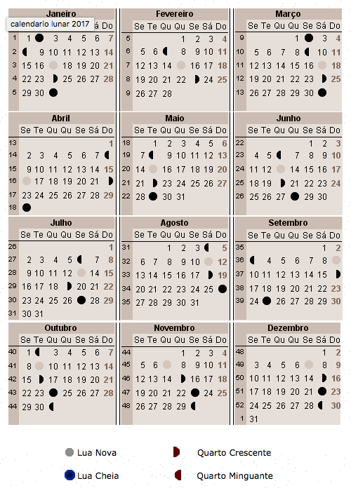 calendario lunar gravidez 2018