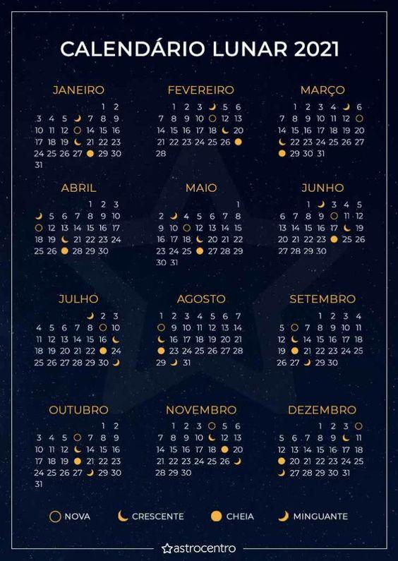calendario lunar gravidez 2021