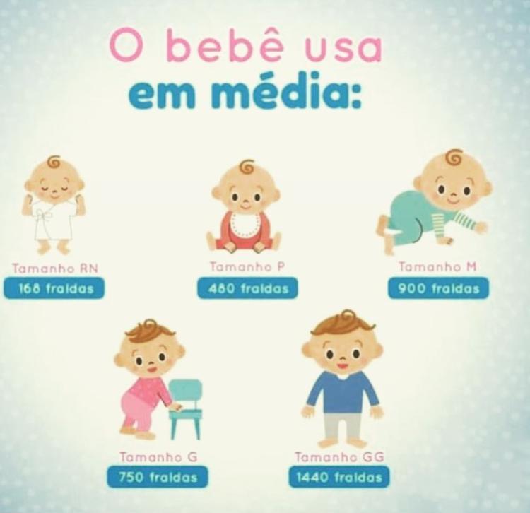 quantidade fraldas bebe usa
